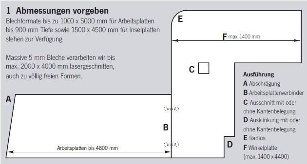 Arbeitsplatten Edelstahl Korn 320 Matt Geschliffen Höhe 12 50mm