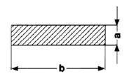 Flachprofile Aluminium