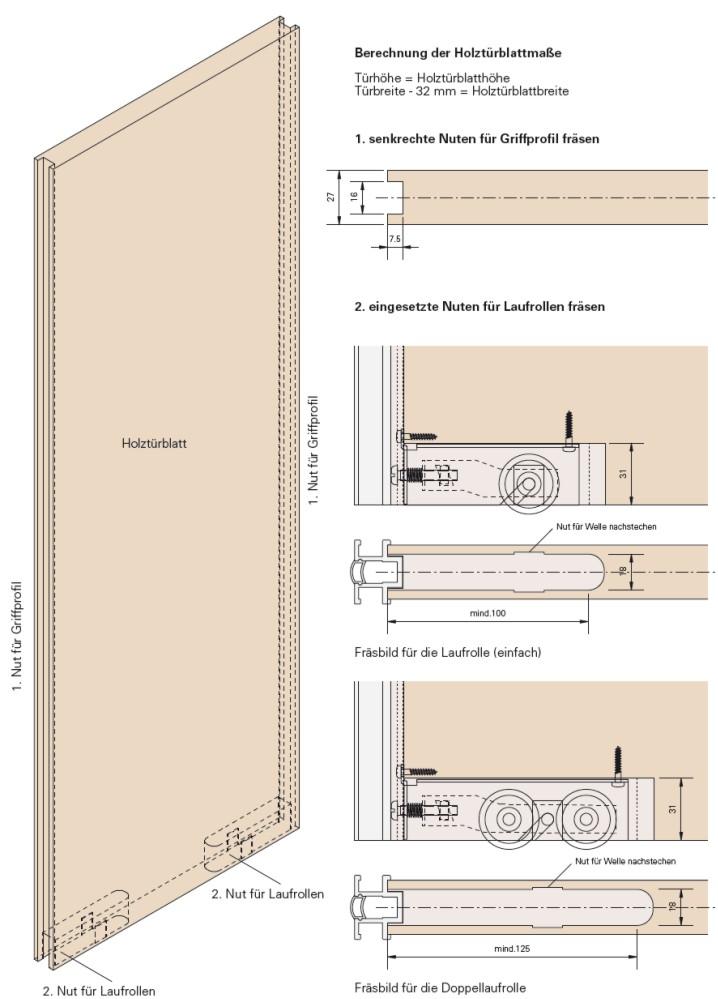 laufrollen zu schiebet ren alpha zubeh r f r. Black Bedroom Furniture Sets. Home Design Ideas